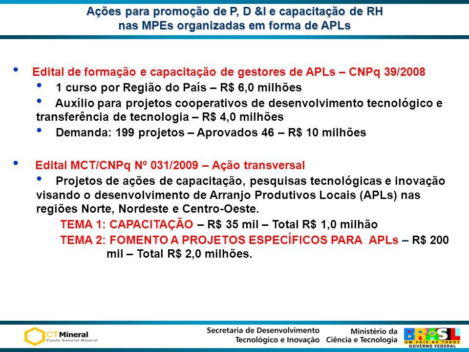 Ações para promoção de P, D &I e capacitação de RH