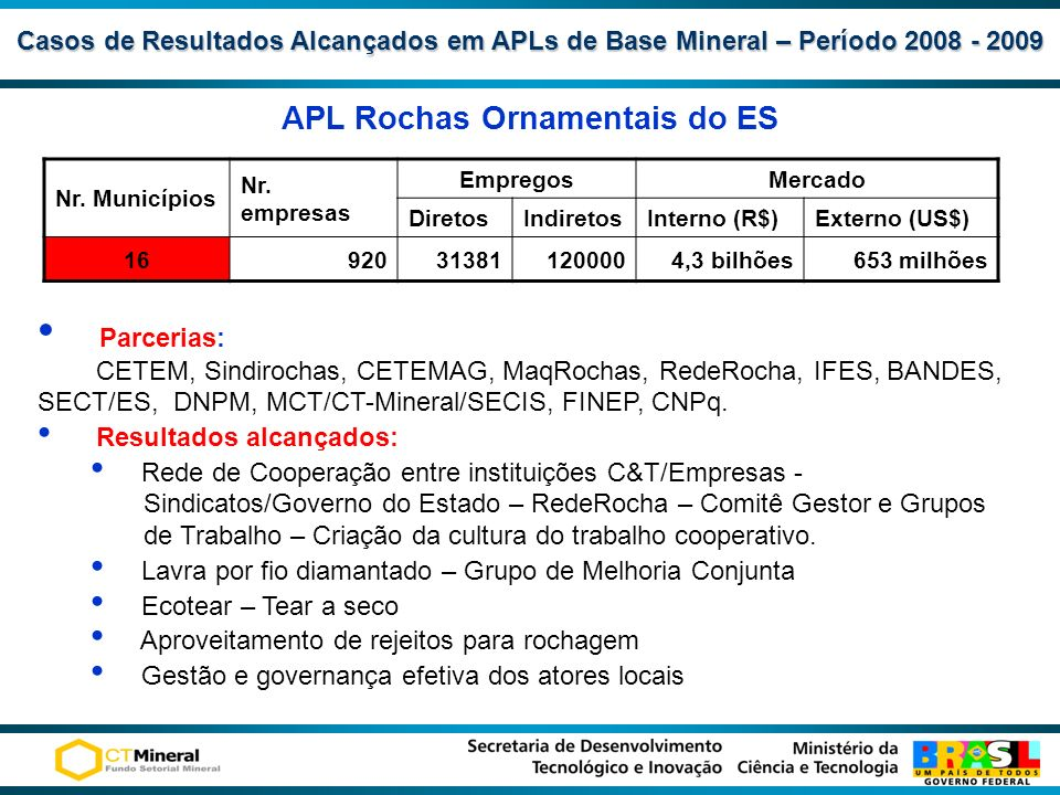 APL Rochas Ornamentais do ES