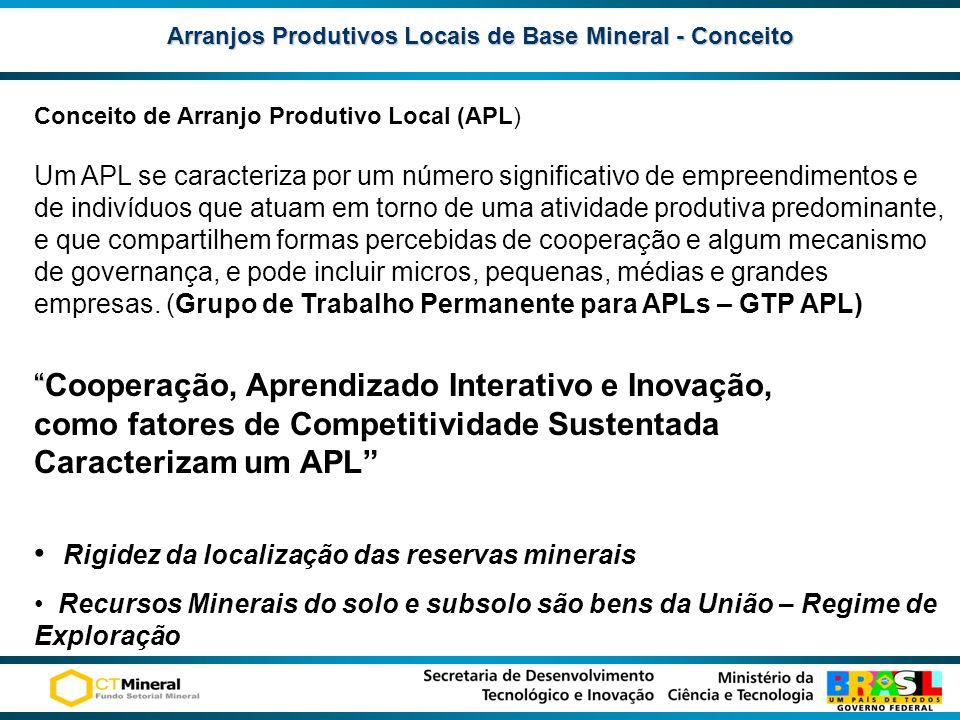 Arranjos Produtivos Locais de Base Mineral - Conceito