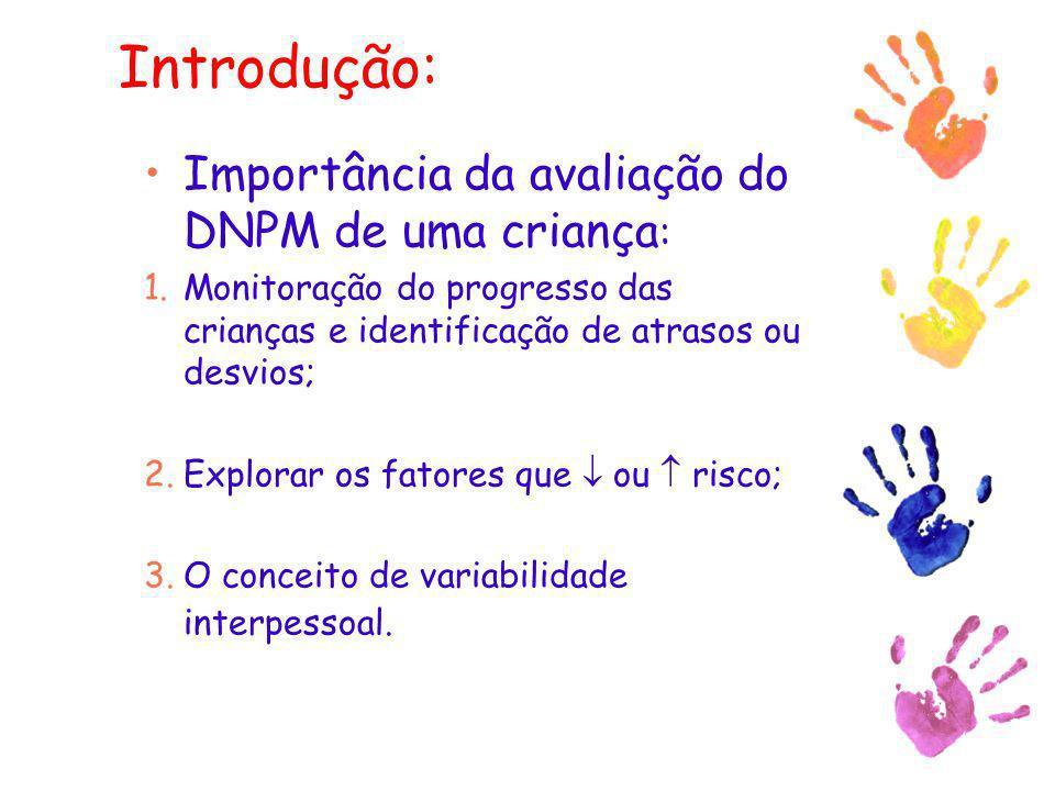 Introdução: Importância da avaliação do DNPM de uma criança: