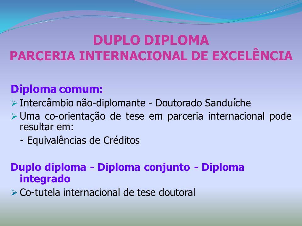 DUPLO DIPLOMA PARCERIA INTERNACIONAL DE EXCELÊNCIA