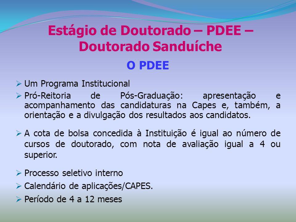 Estágio de Doutorado – PDEE – Doutorado Sanduíche