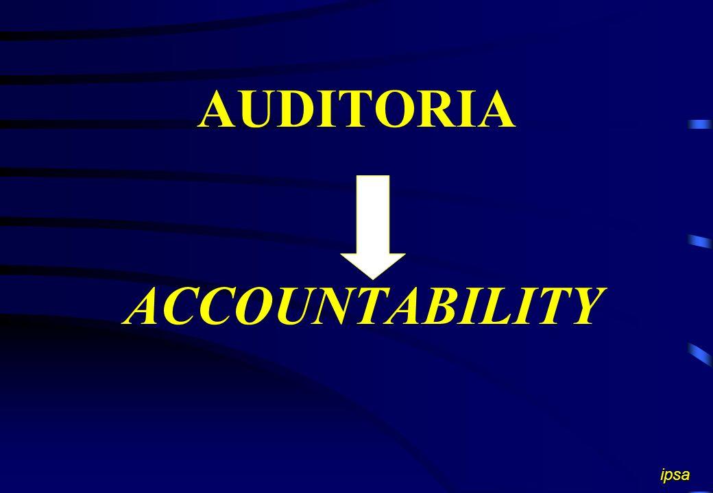 AUDITORIA ACCOUNTABILITY
