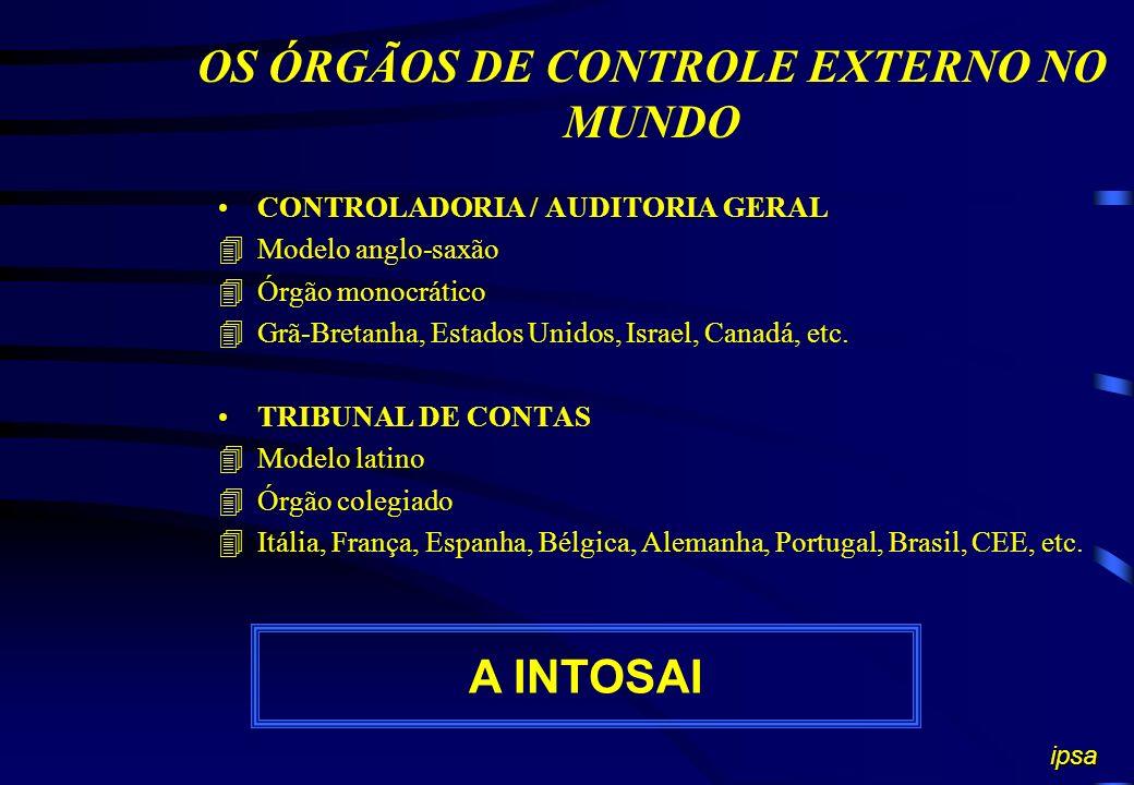 OS ÓRGÃOS DE CONTROLE EXTERNO NO MUNDO