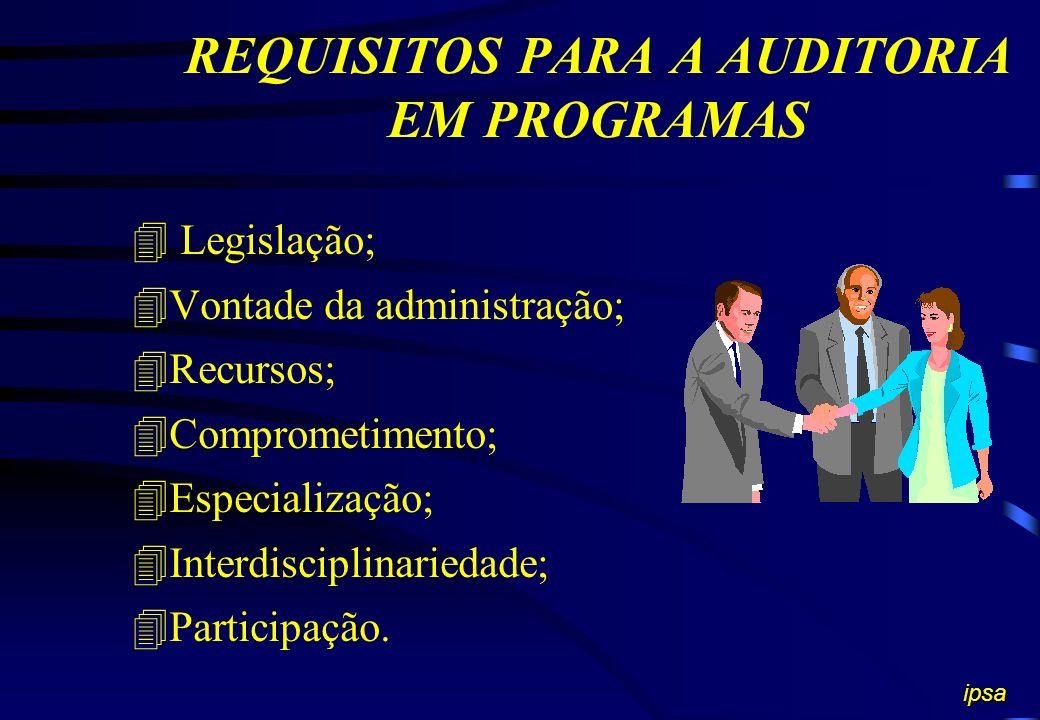 REQUISITOS PARA A AUDITORIA EM PROGRAMAS