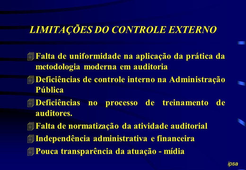 LIMITAÇÕES DO CONTROLE EXTERNO