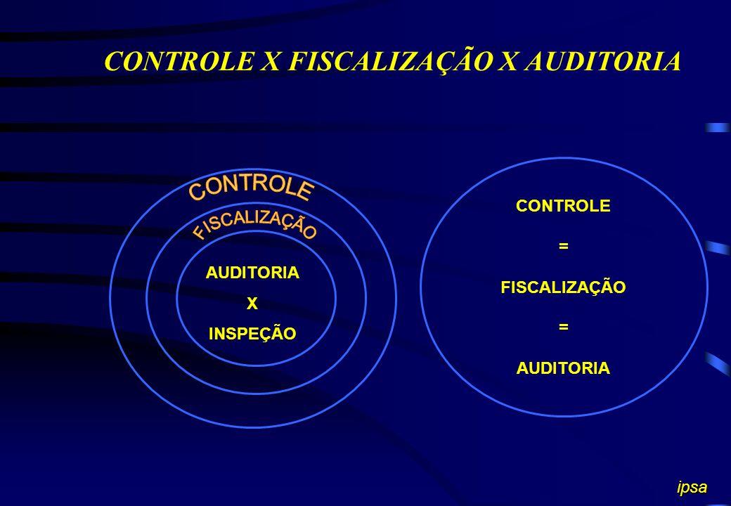 CONTROLE X FISCALIZAÇÃO X AUDITORIA