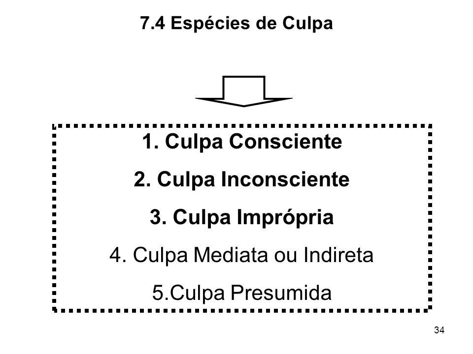4. Culpa Mediata ou Indireta