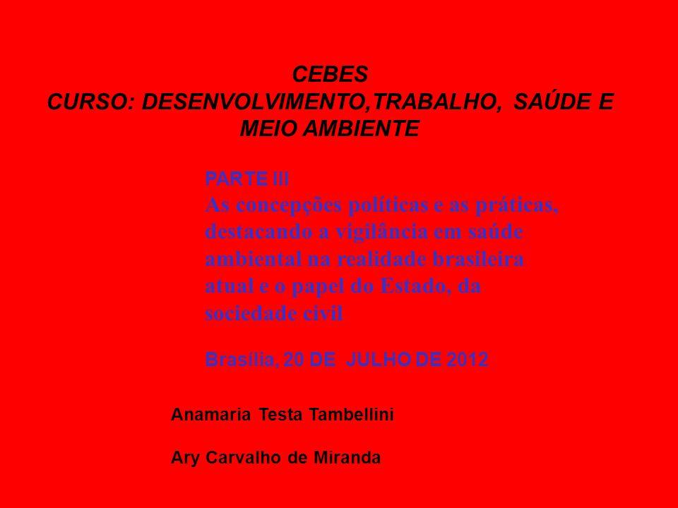 CURSO: DESENVOLVIMENTO,TRABALHO, SAÚDE E MEIO AMBIENTE