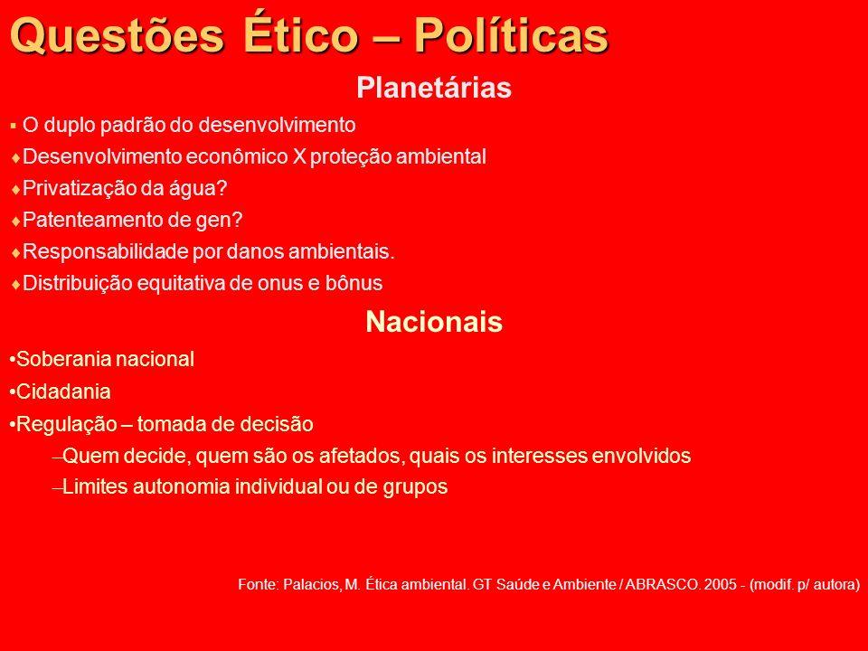 Questões Ético – Políticas