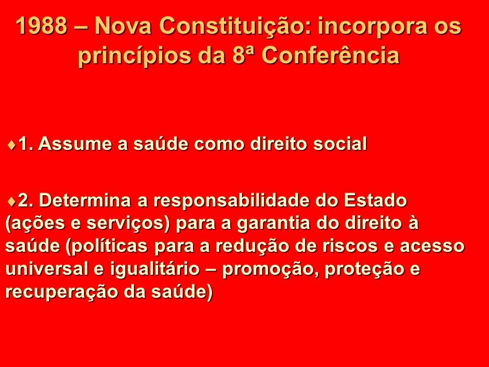 1988 – Nova Constituição: incorpora os princípios da 8ª Conferência