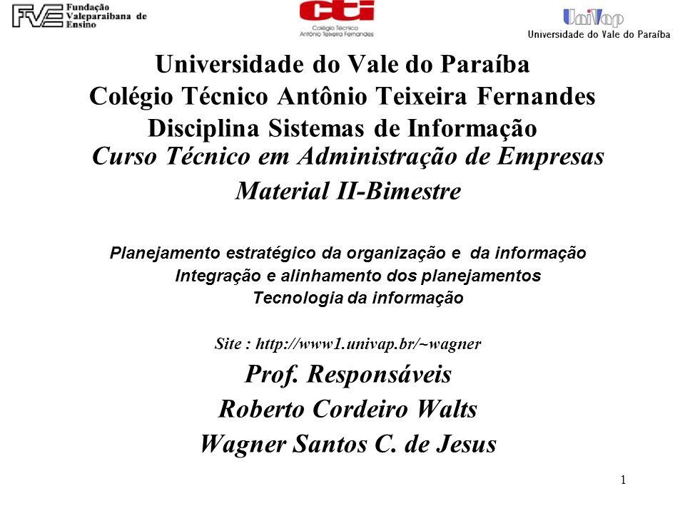 Curso Técnico em Administração de Empresas Material II-Bimestre