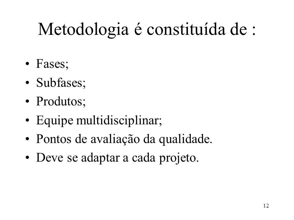 Metodologia é constituída de :