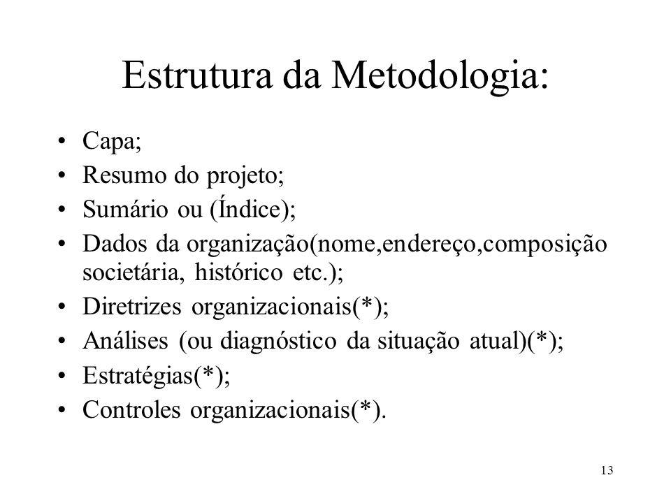 Estrutura da Metodologia:
