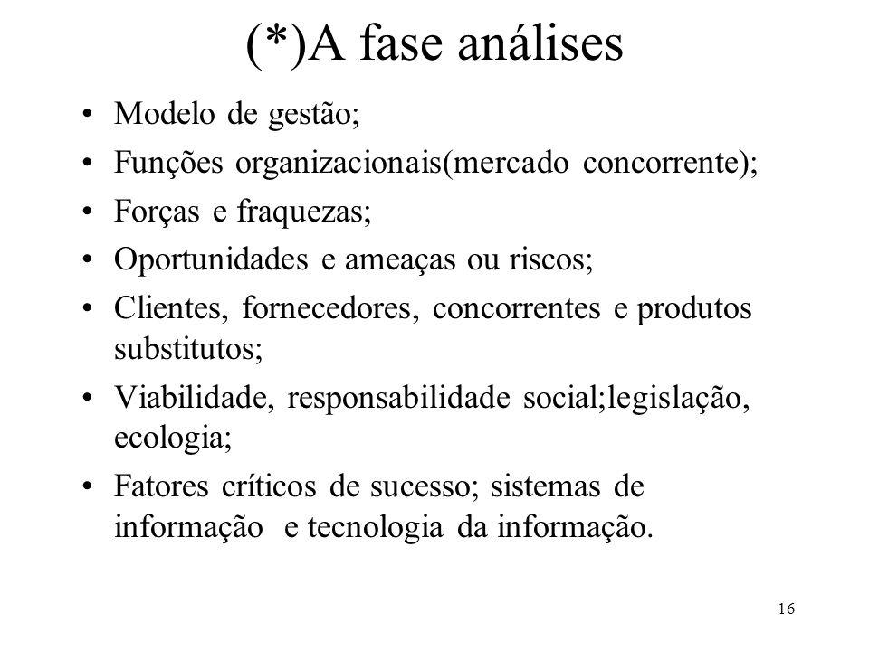 (*)A fase análises Modelo de gestão;