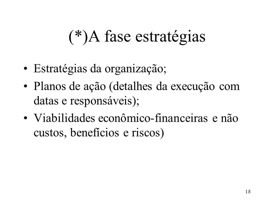 (*)A fase estratégias Estratégias da organização;