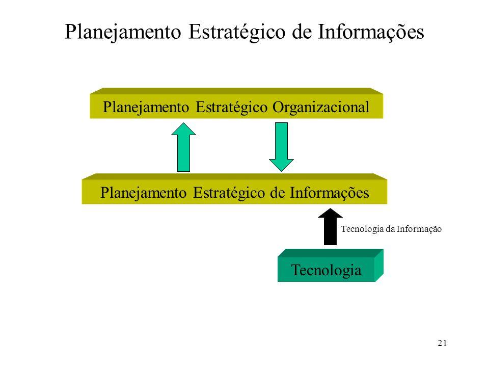 Planejamento Estratégico de Informações