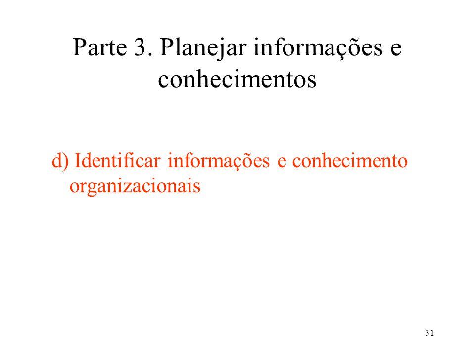 Parte 3. Planejar informações e conhecimentos