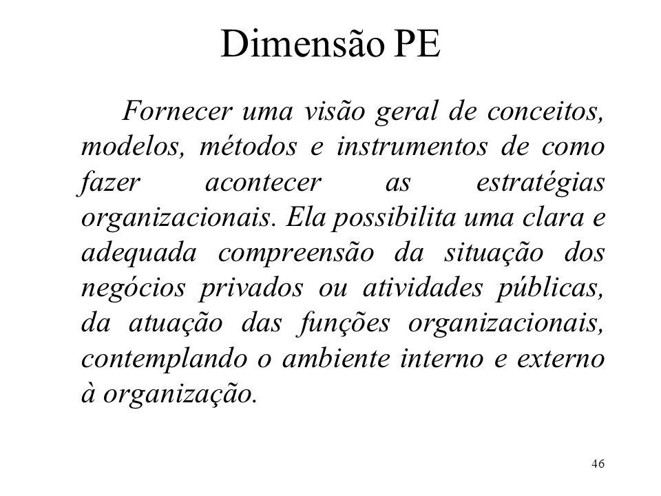 Dimensão PE