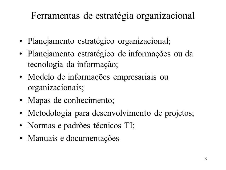 Ferramentas de estratégia organizacional