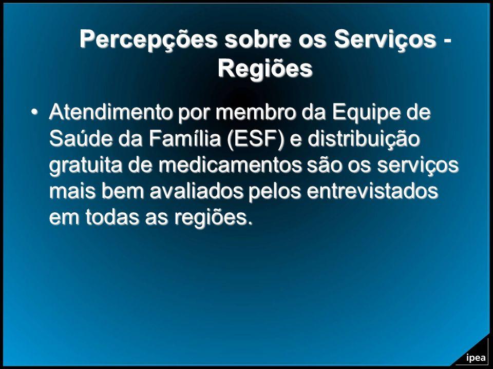Percepções sobre os Serviços - Regiões