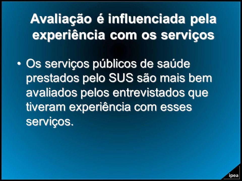 Avaliação é influenciada pela experiência com os serviços