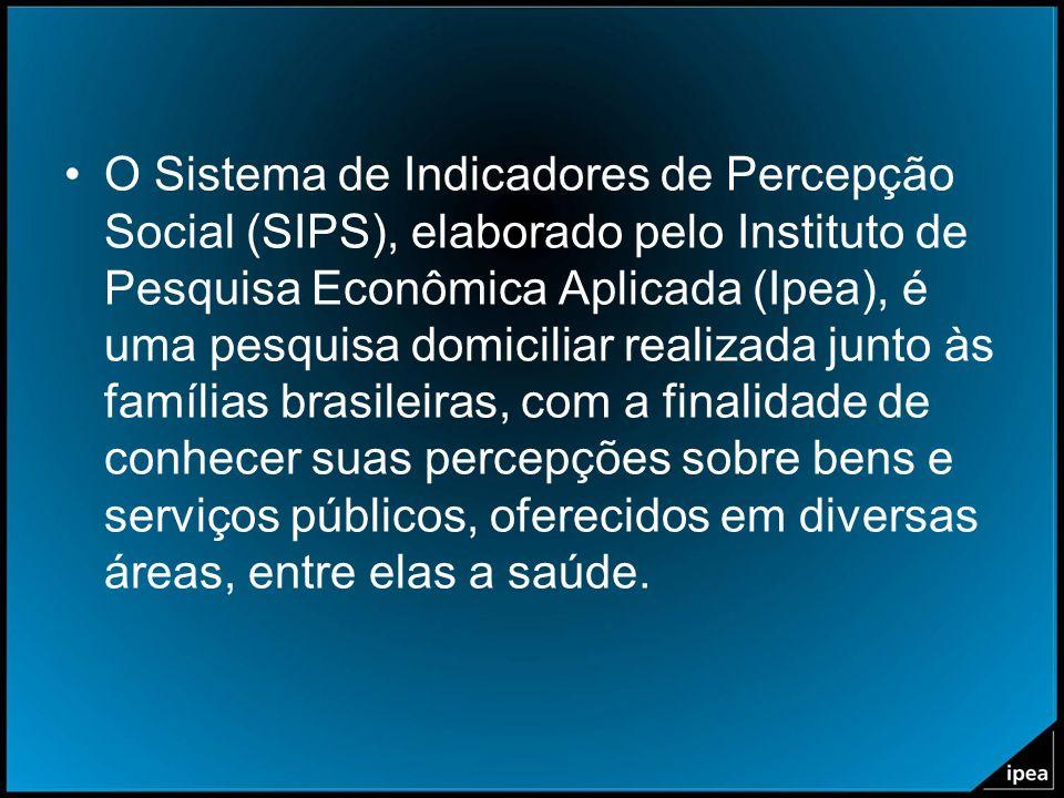 O Sistema de Indicadores de Percepção Social (SIPS), elaborado pelo Instituto de Pesquisa Econômica Aplicada (Ipea), é uma pesquisa domiciliar realizada junto às famílias brasileiras, com a finalidade de conhecer suas percepções sobre bens e serviços públicos, oferecidos em diversas áreas, entre elas a saúde.