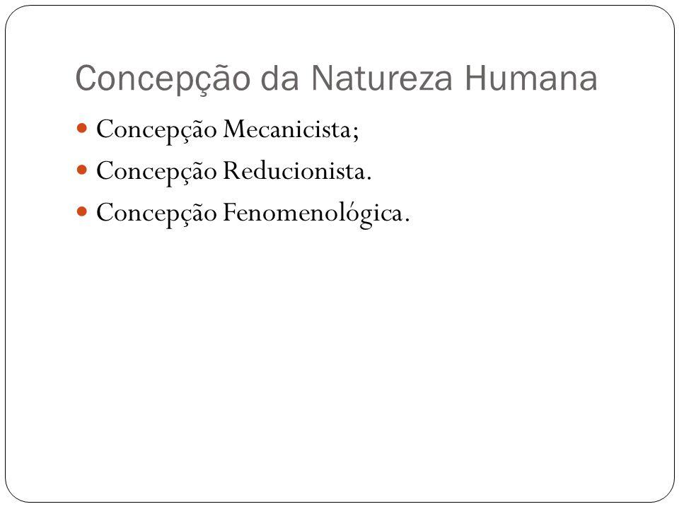 Concepção da Natureza Humana