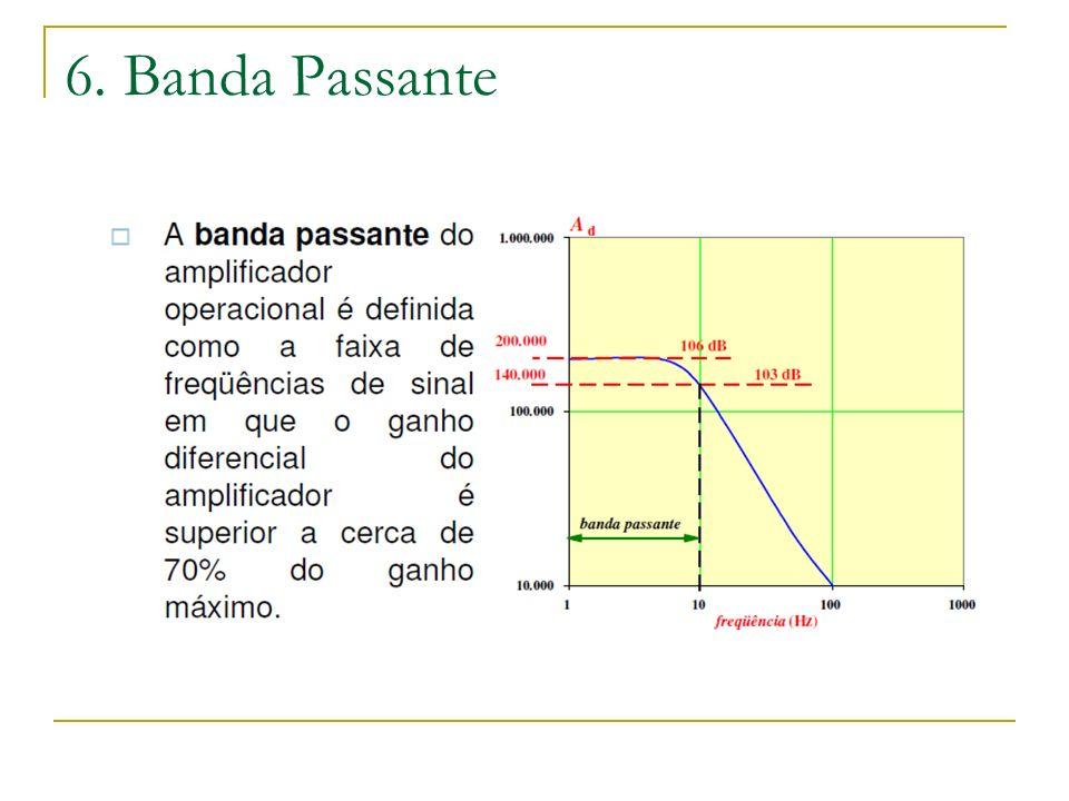 6. Banda Passante