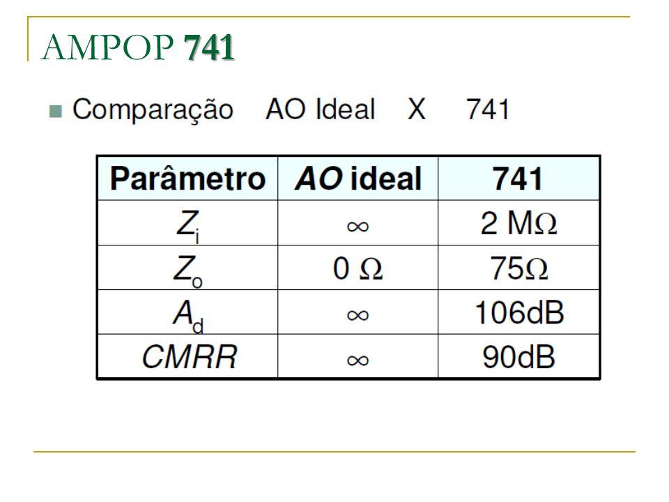 AMPOP 741