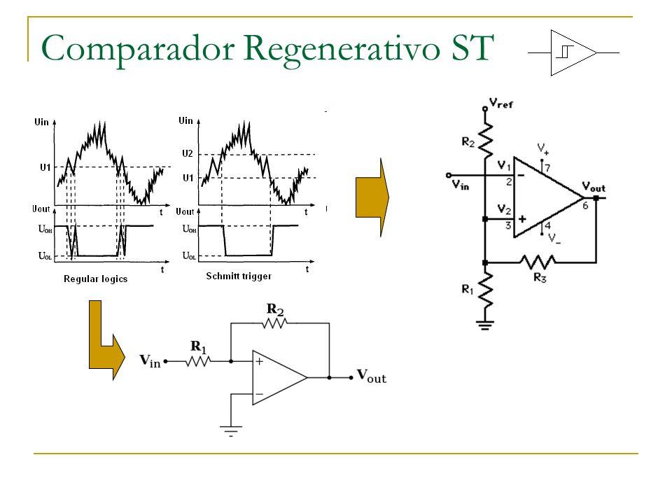 Comparador Regenerativo ST