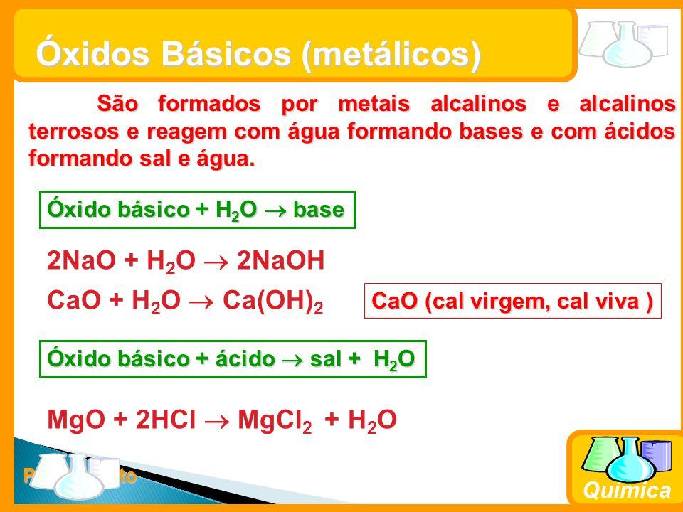 Óxidos Básicos (metálicos)