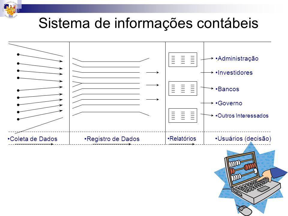 Sistema de informações contábeis