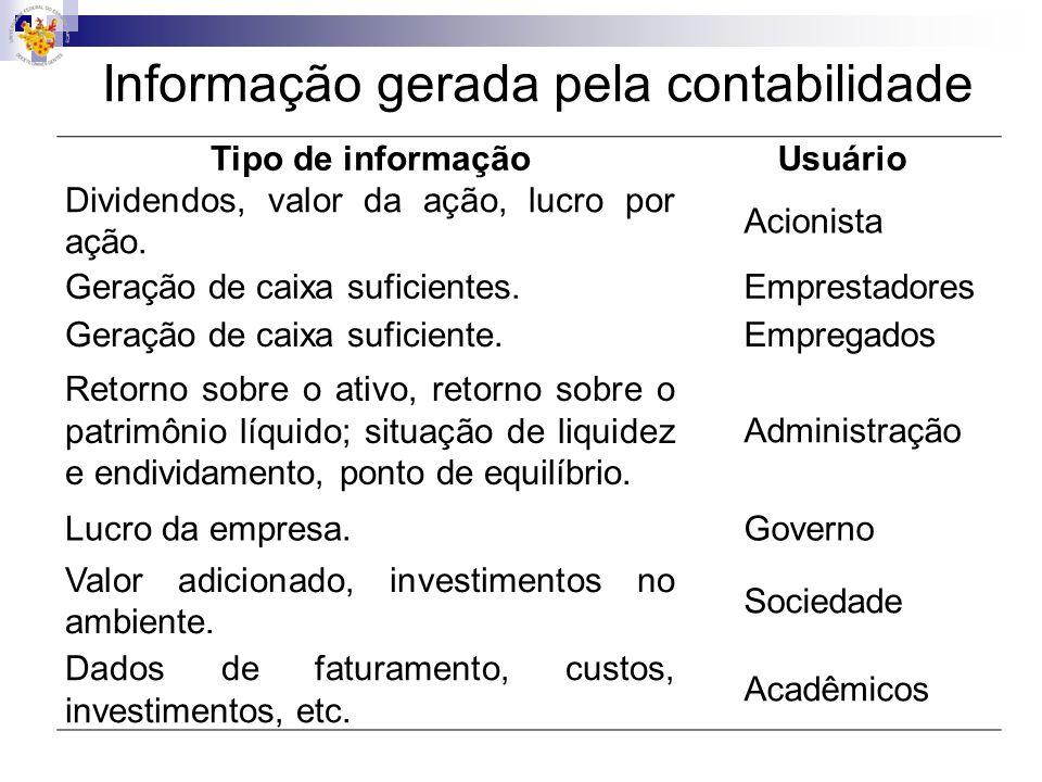 Informação gerada pela contabilidade