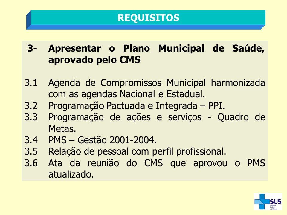 3.2 Programação Pactuada e Integrada – PPI.