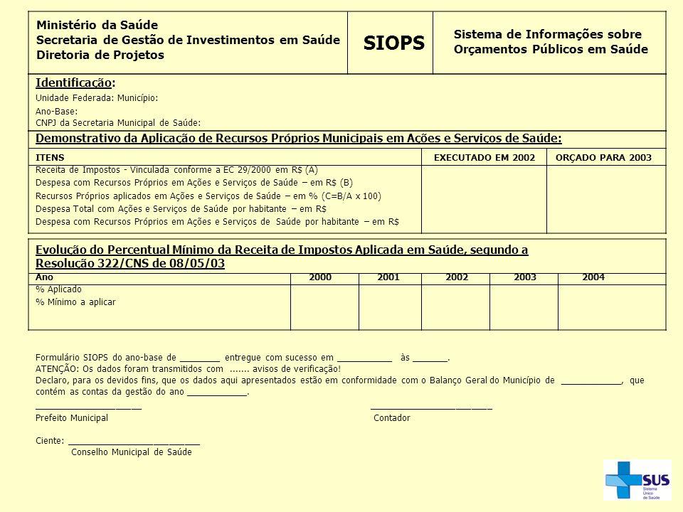 SIOPS Ministério da Saúde
