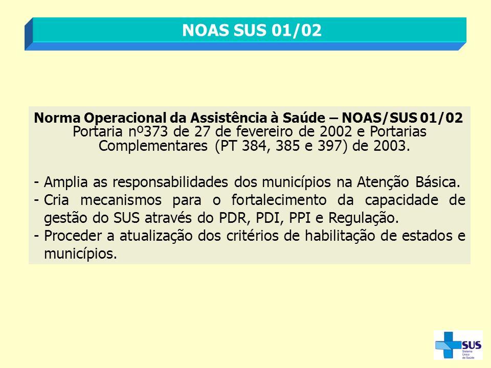 NOAS SUS 01/02 Norma Operacional da Assistência à Saúde – NOAS/SUS 01/02.