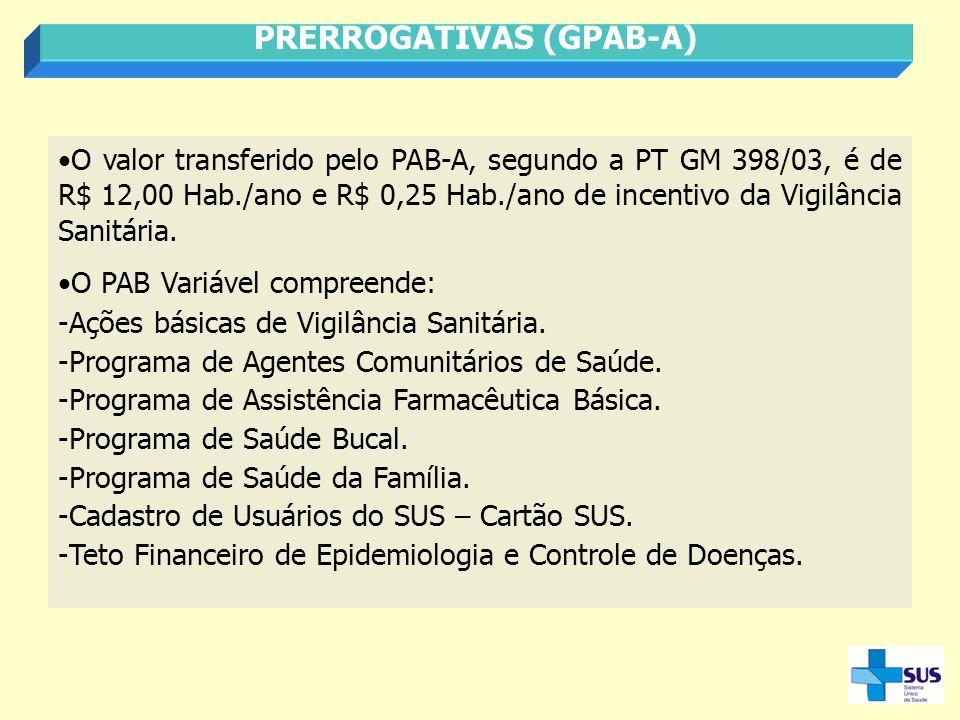 PRERROGATIVAS (GPAB-A)