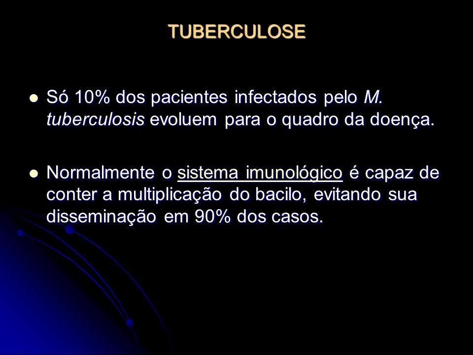 TUBERCULOSE Só 10% dos pacientes infectados pelo M. tuberculosis evoluem para o quadro da doença.