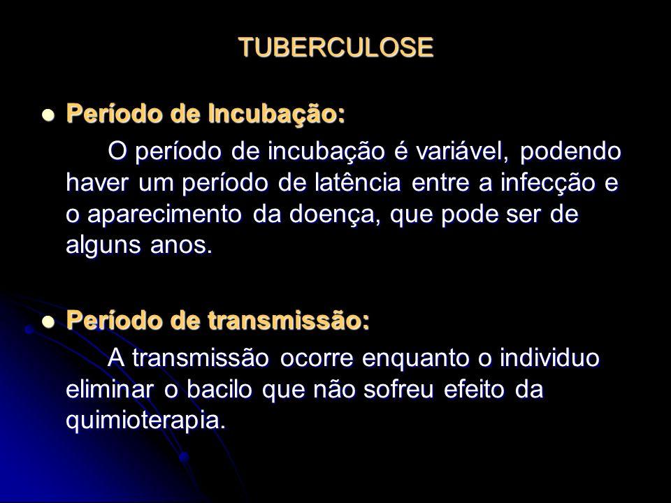 TUBERCULOSE Período de Incubação: