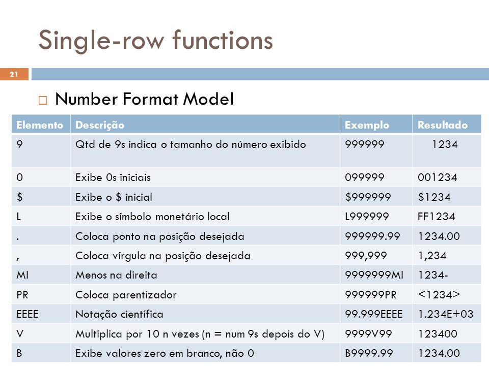 Single-row functions Number Format Model Elemento Descrição Exemplo