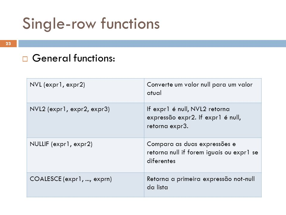 Single-row functions General functions: NVL (expr1, expr2)