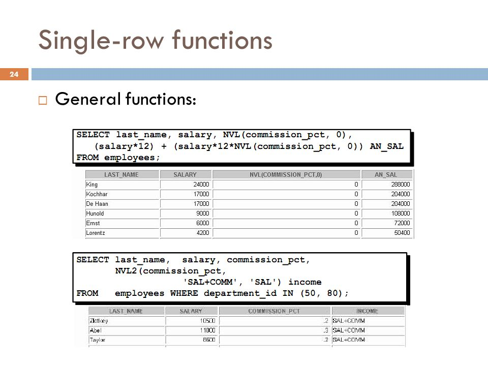 Single-row functions General functions: