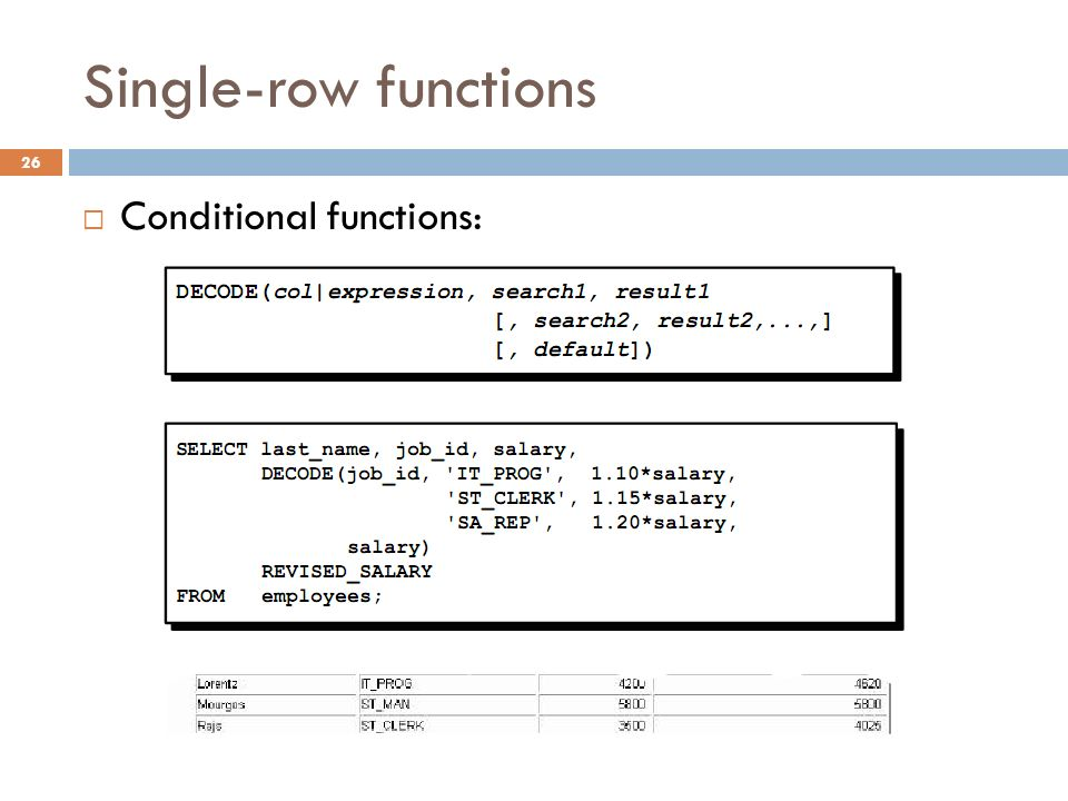 Single-row functions Conditional functions: