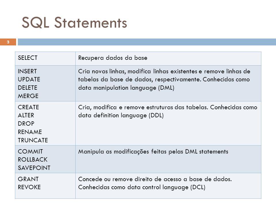 SQL Statements SELECT Recupera dados da base INSERT UPDATE DELETE