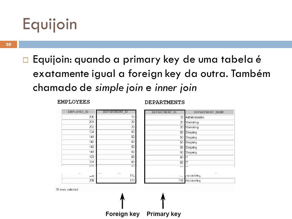 Equijoin Equijoin: quando a primary key de uma tabela é exatamente igual a foreign key da outra.