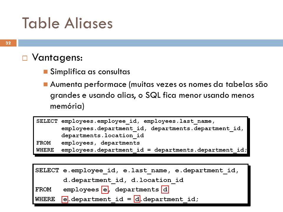 Table Aliases Vantagens: Simplifica as consultas