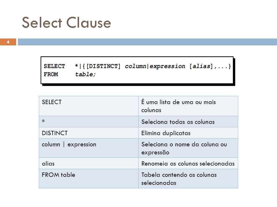 Select Clause SELECT É uma lista de uma ou mais colunas *