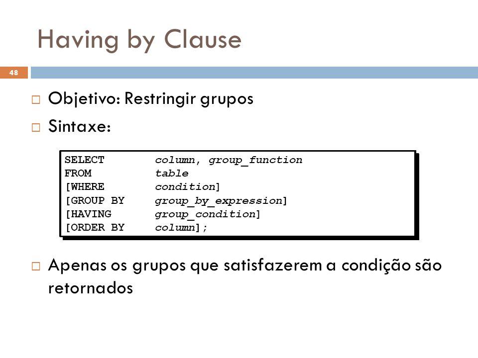 Having by Clause Objetivo: Restringir grupos Sintaxe: