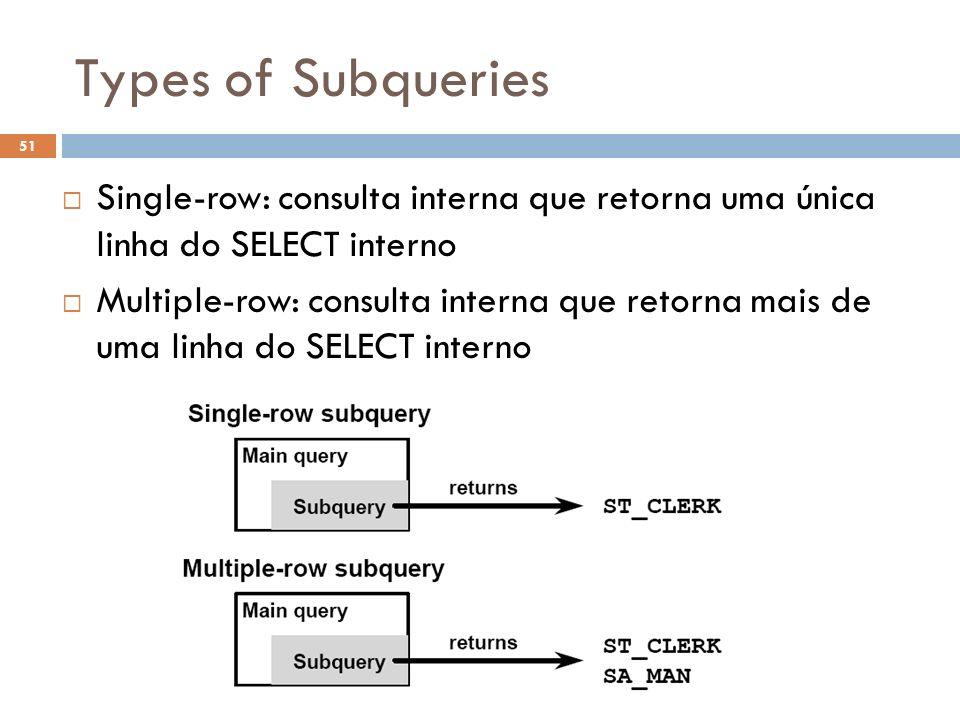 Types of Subqueries Single-row: consulta interna que retorna uma única linha do SELECT interno.